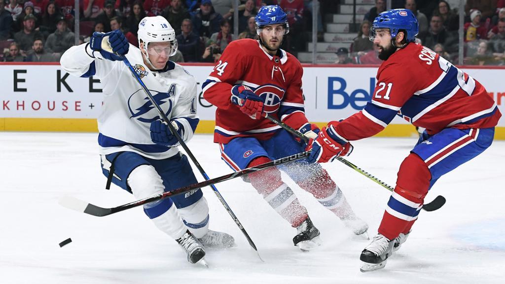 2020-21 NHL Regular Season - Top Asset Rankings